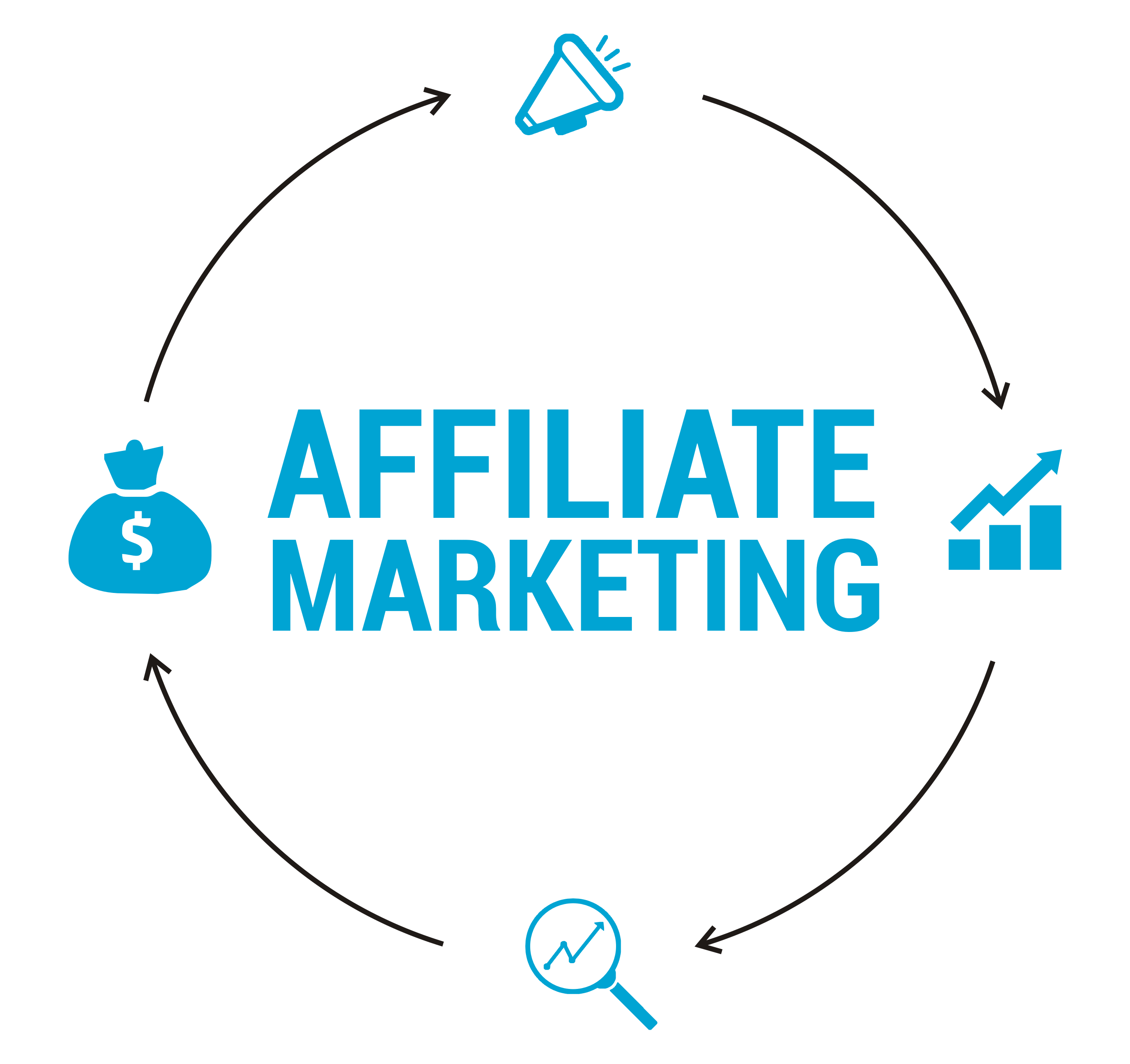earn money as a affiliate marketer